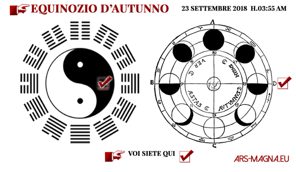 mappa equinozio d'autunno taoista ed astrologica occidentale
